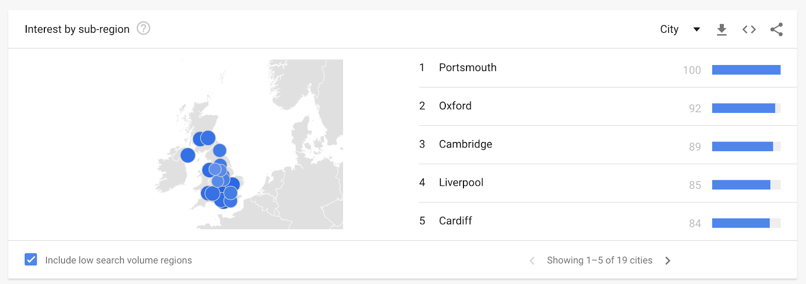 fake-news-uk-cities-google-trends