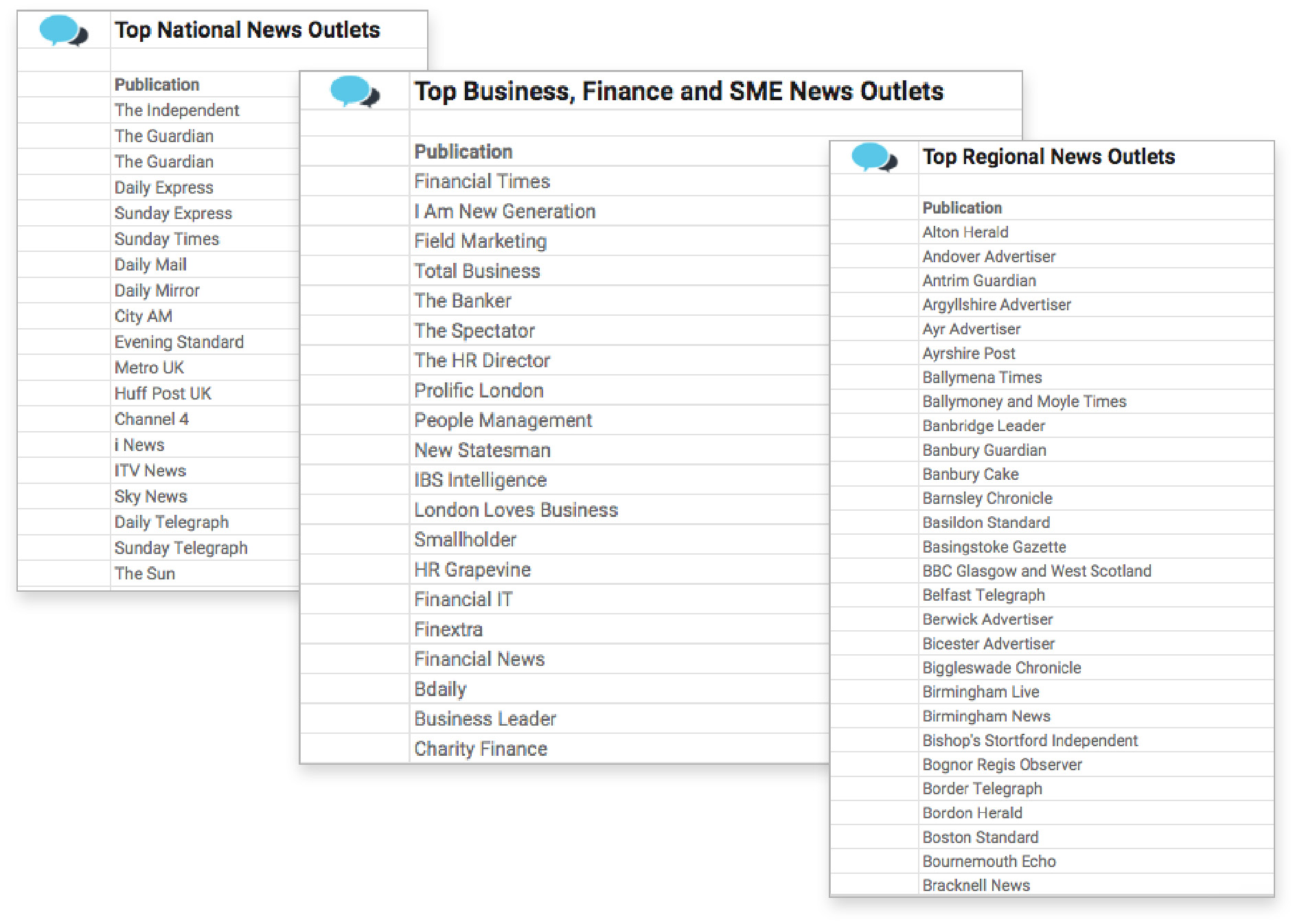 newsdesk-email-list-by-sector